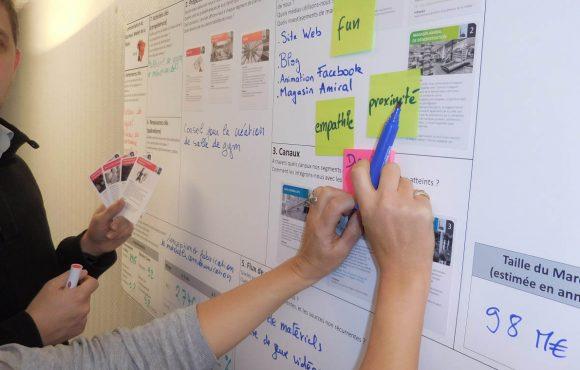 Business Model, Le jeu du marketing