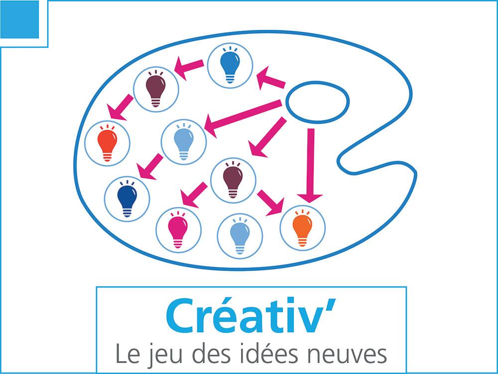 Créativ'
