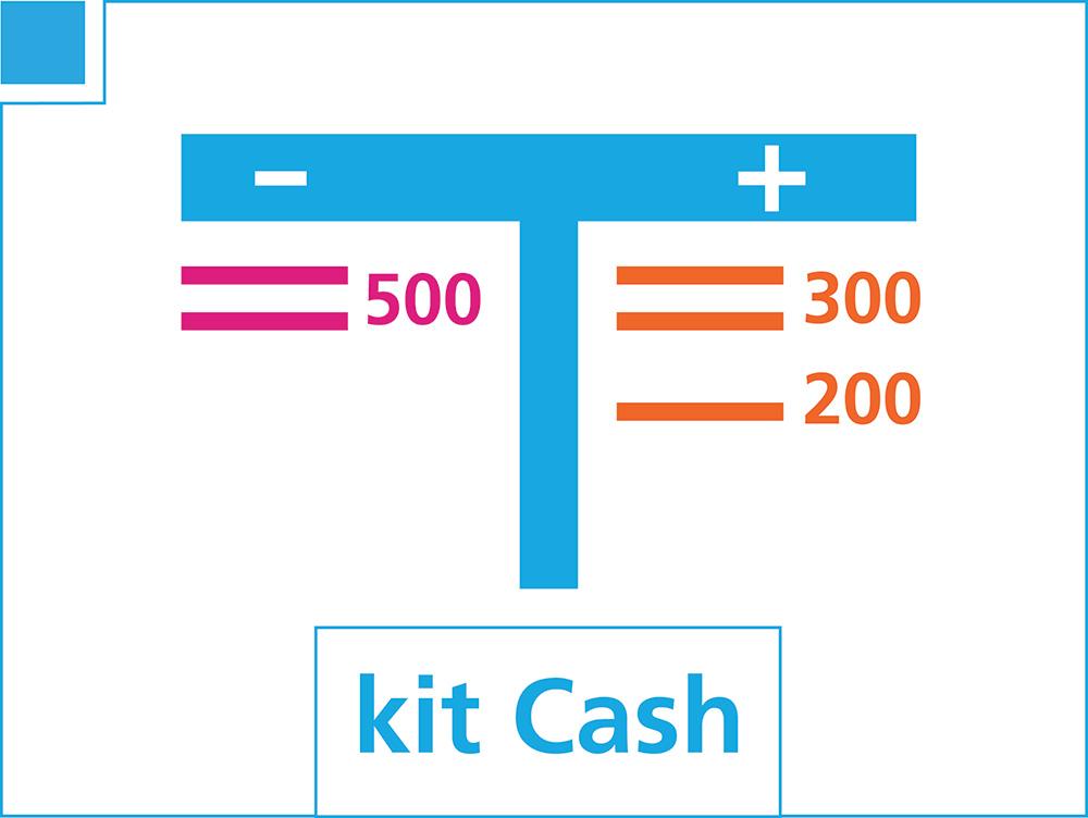 Kit Cash