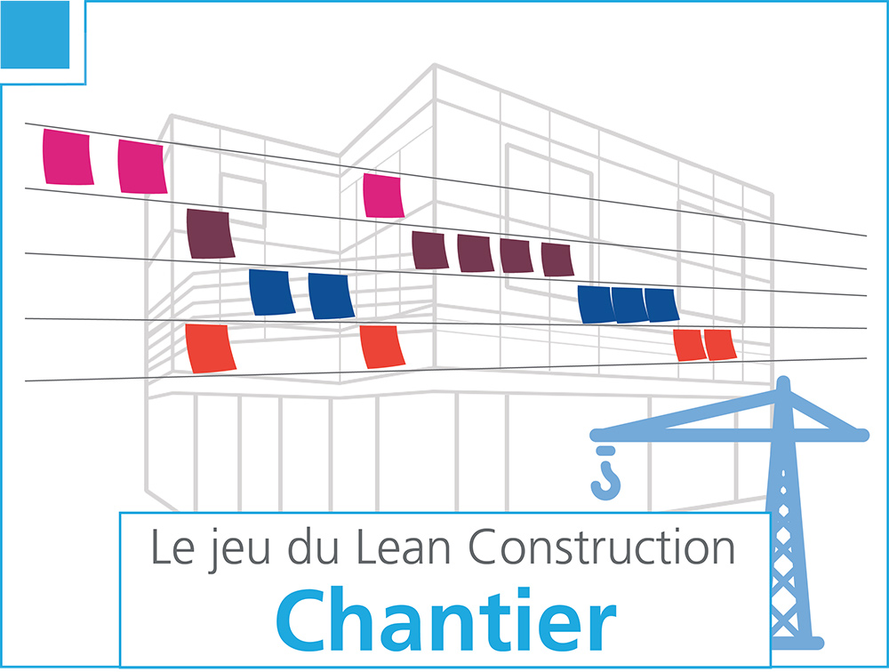 Le jeu du Lean Construction - Chantier