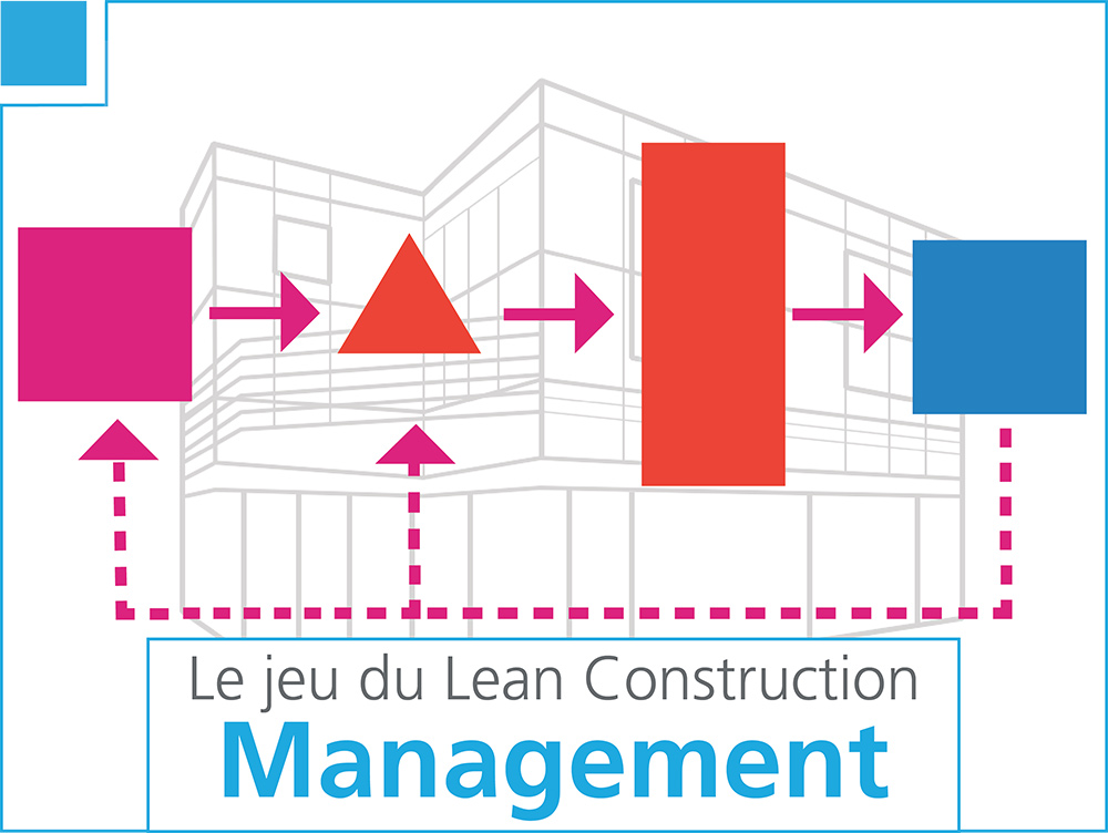 le jeu du Lean Construction Management