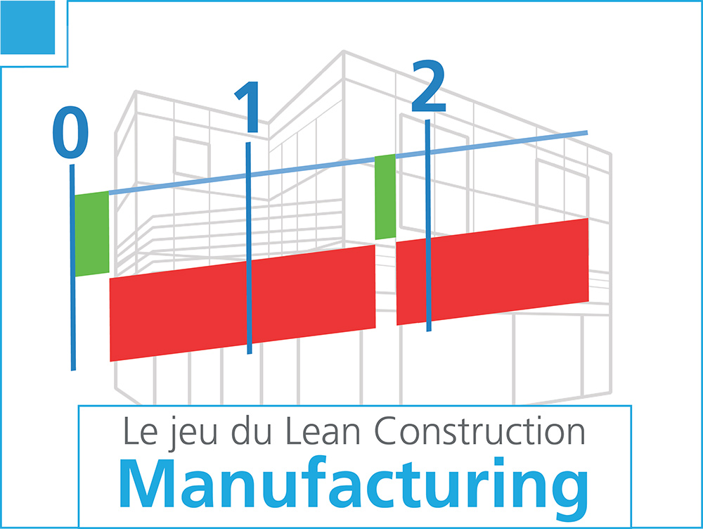 Le jeu du Lean Construction - Manufacturing