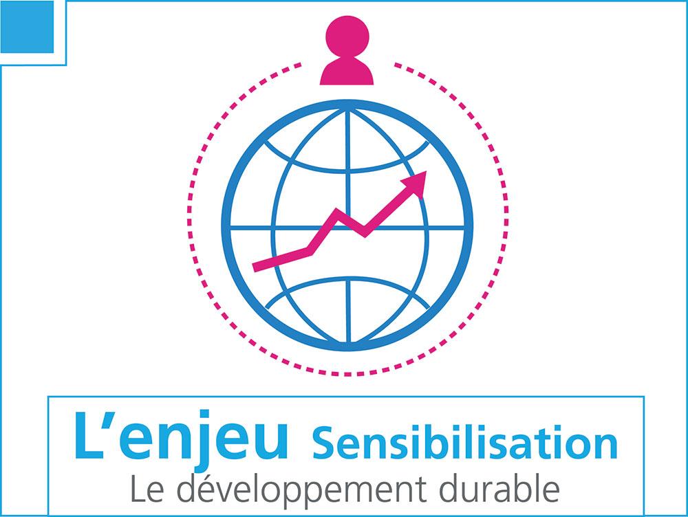L'enjeu Sensibilisation, le jeu du Développement Durable