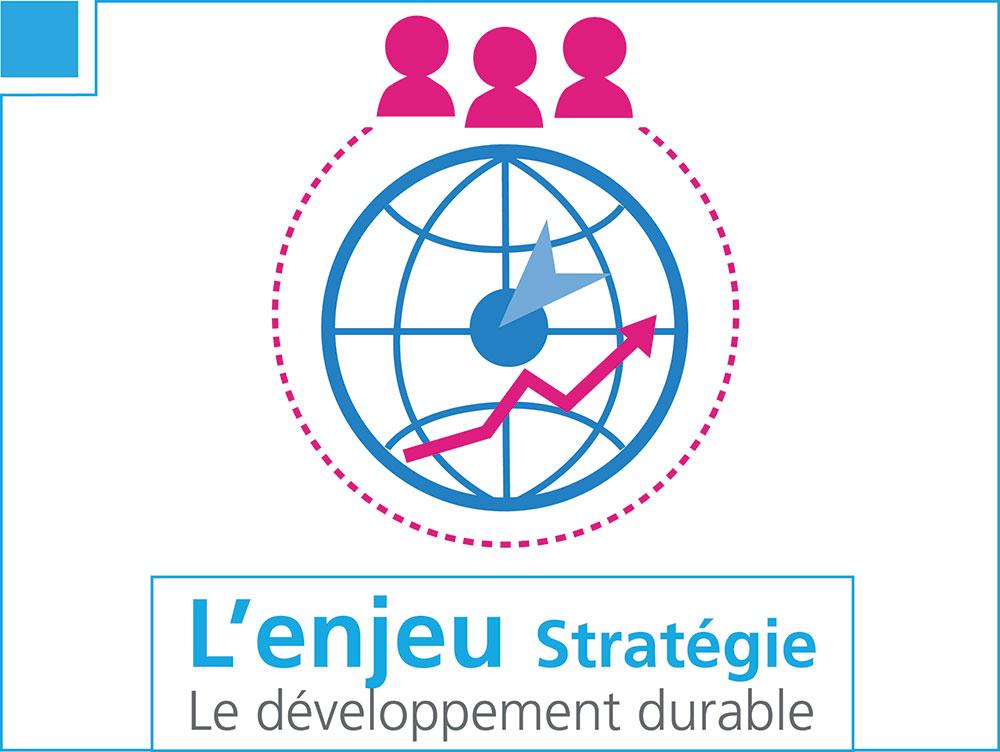 L'enjeu Stratégie, le jeu du Développement Durable