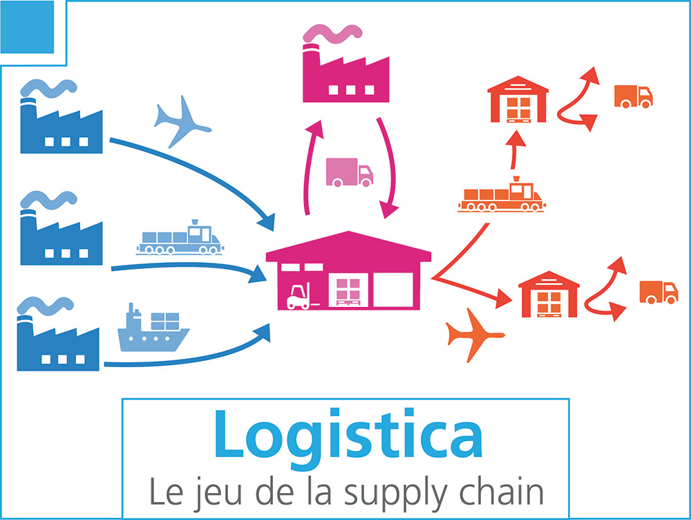 Logistica, le jeu de la Supply Chain