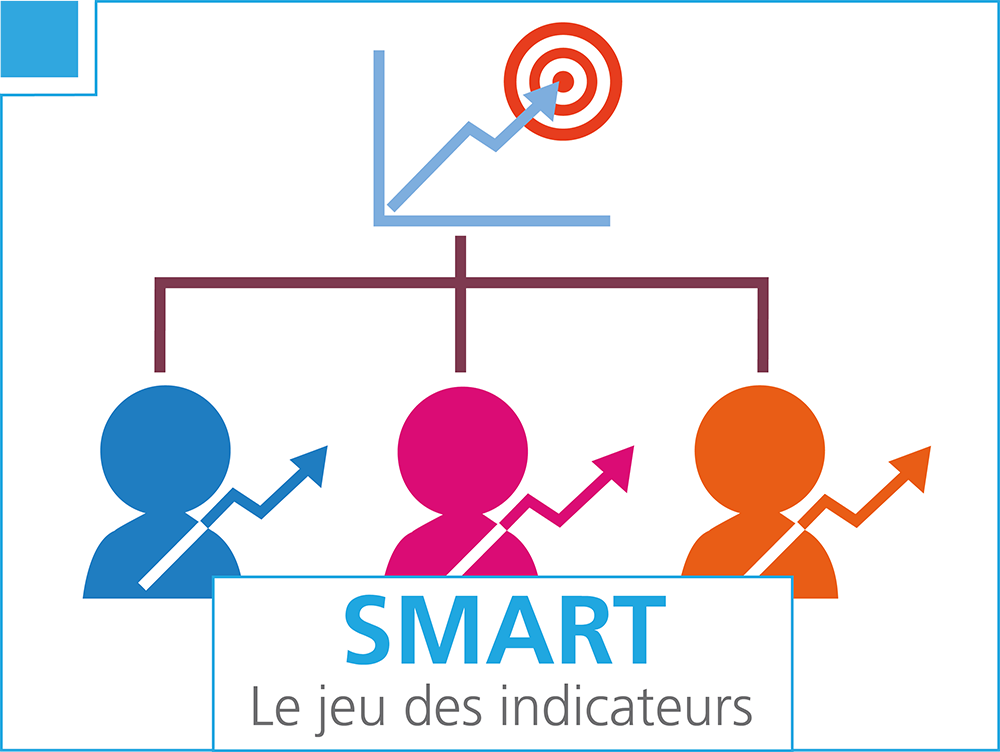 SMART, le jeu des indicateurs