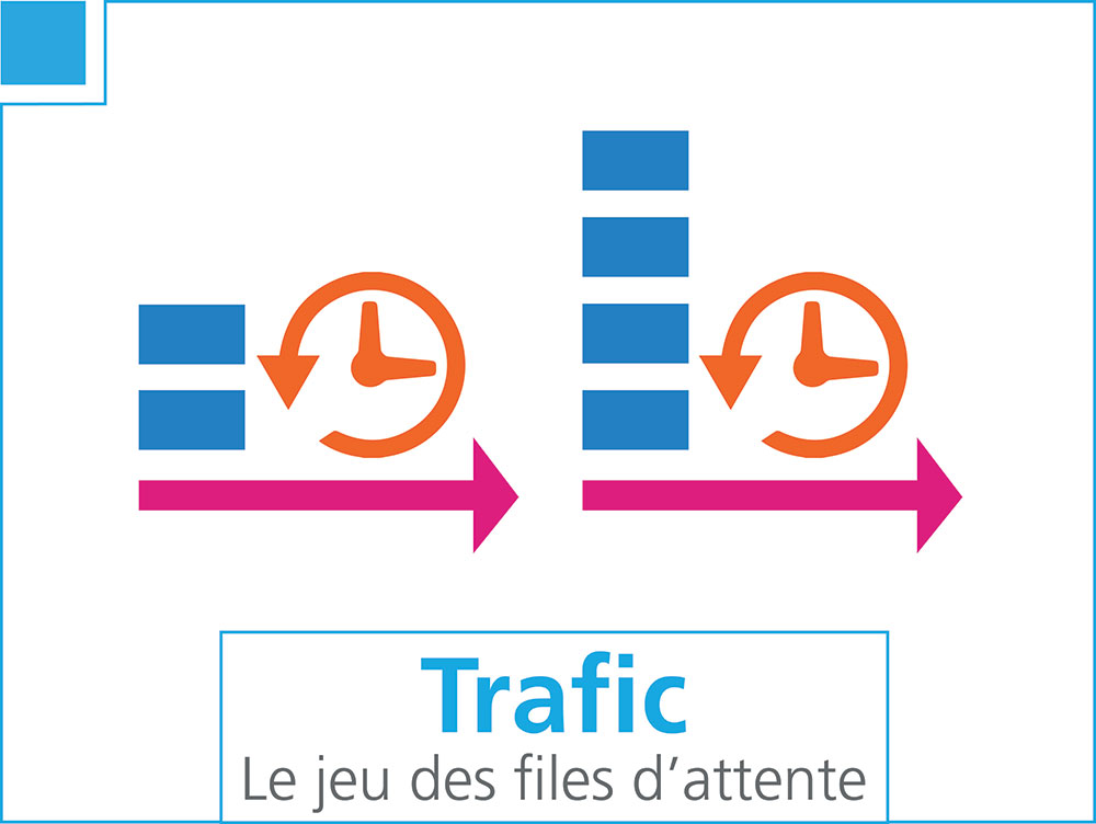 Trafic, le jeu des files d'attente