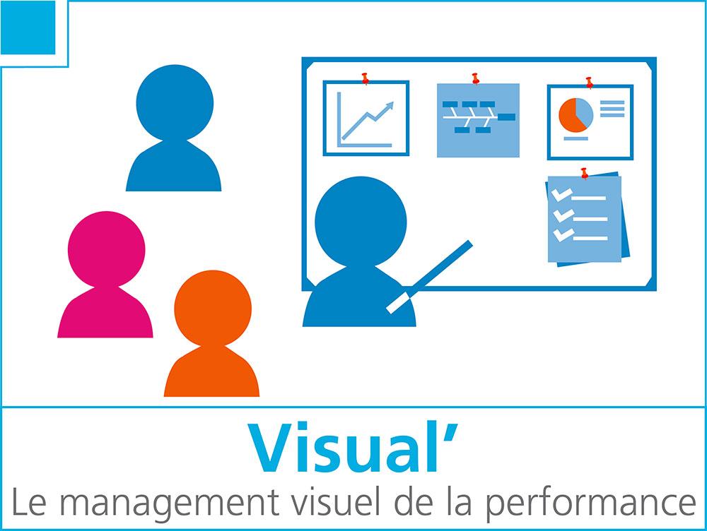 Visual', le management visuel de la performance