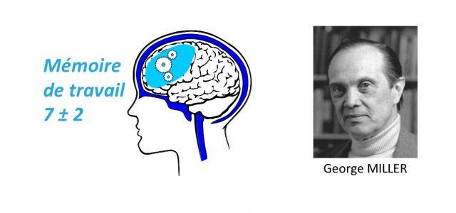La règle du 7+/-2 de George Miller