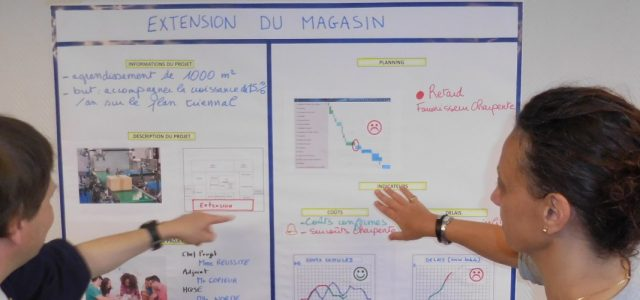Visual', le management visuel de la performance